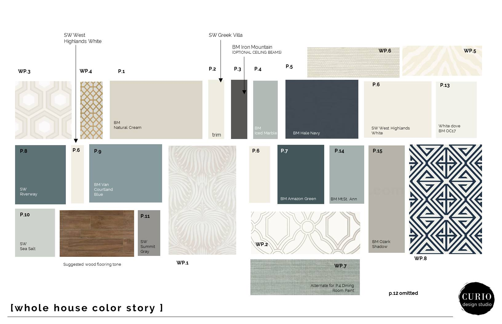 Color scheme for house home design for Paint color palette